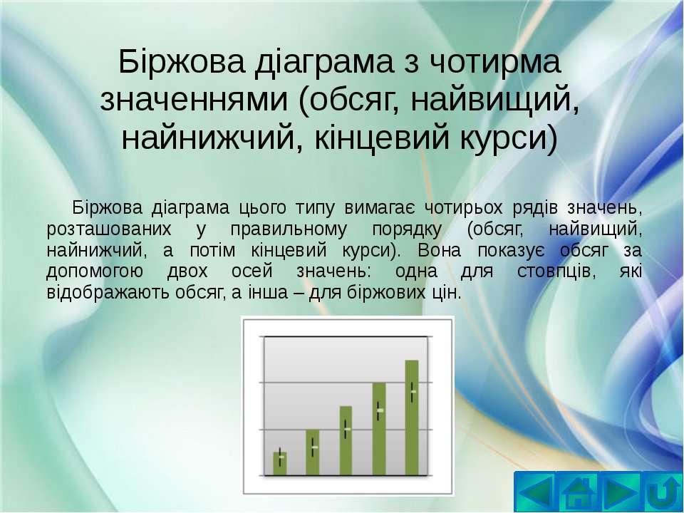 Біржова діаграма з чотирма значеннями (обсяг, найвищий, найнижчий, кінцевий к...