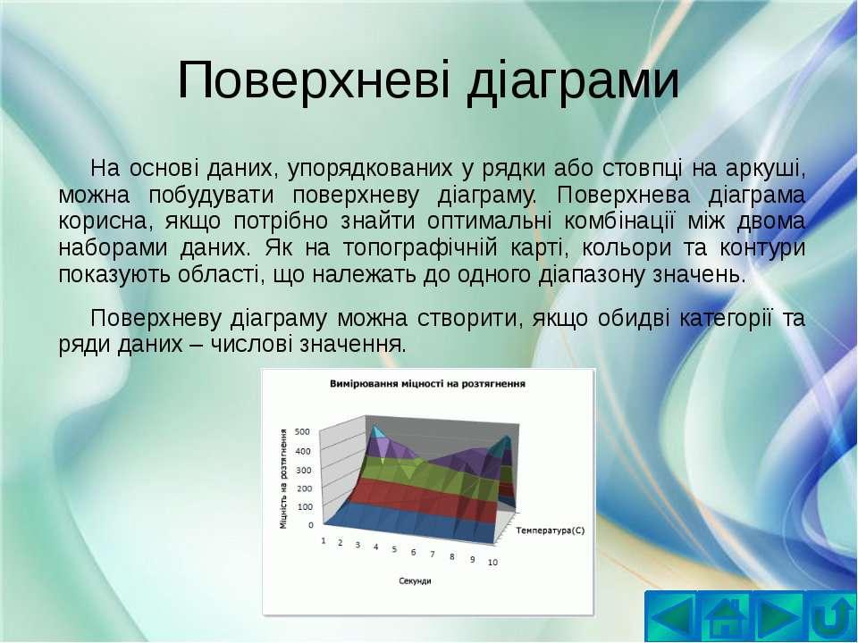 Поверхневі діаграмиНа основі даних, упорядкованих у рядки або стовпці на арку...