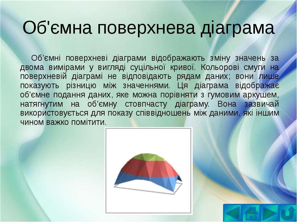 Об'ємна поверхнева діаграмаОб'ємні поверхневі діаграми відображають зміну зна...