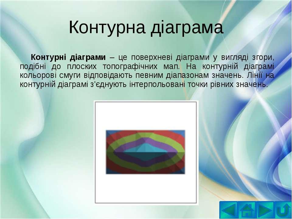 Контурна діаграмаКонтурні діаграми – це поверхневі діаграми у вигляді згори, ...