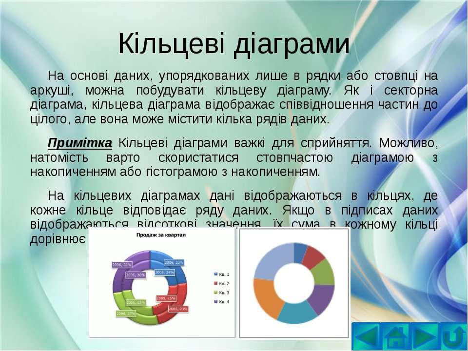 Кільцеві діаграмиНа основі даних, упорядкованих лише в рядки або стовпці на а...