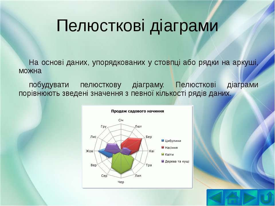 Пелюсткові діаграмиНа основі даних, упорядкованих у стовпці або рядки на арку...