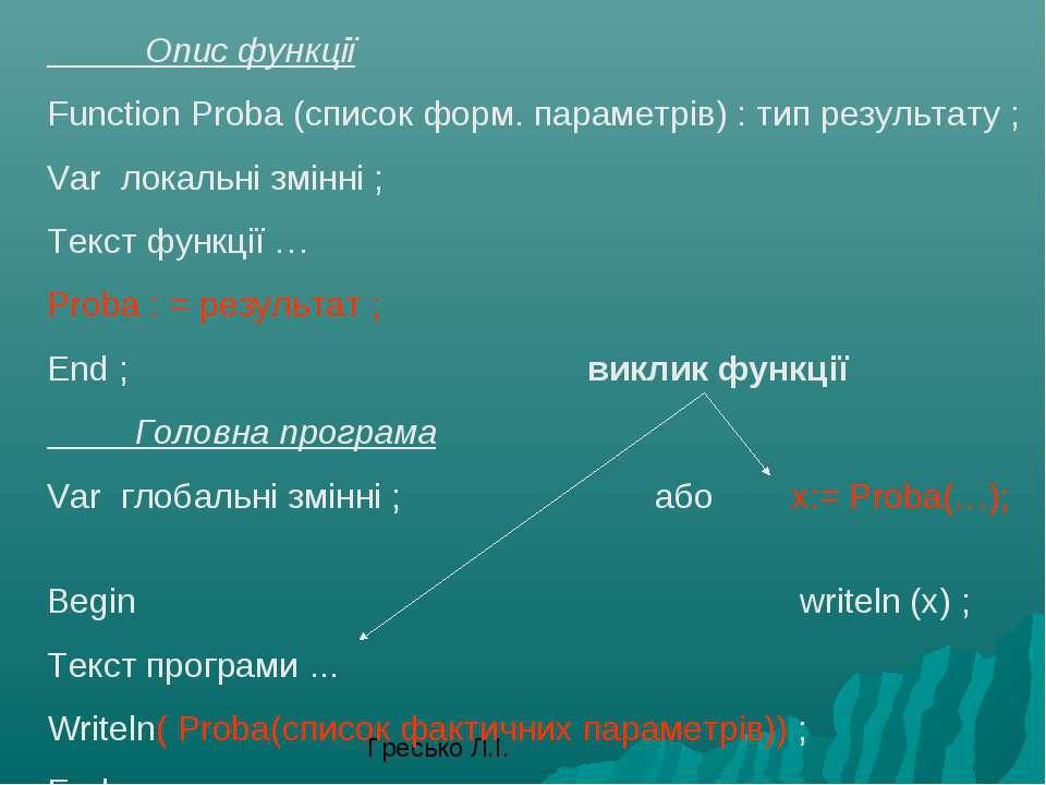 Опис функції Function Proba (список форм. параметрів) : тип результату ; Var ...