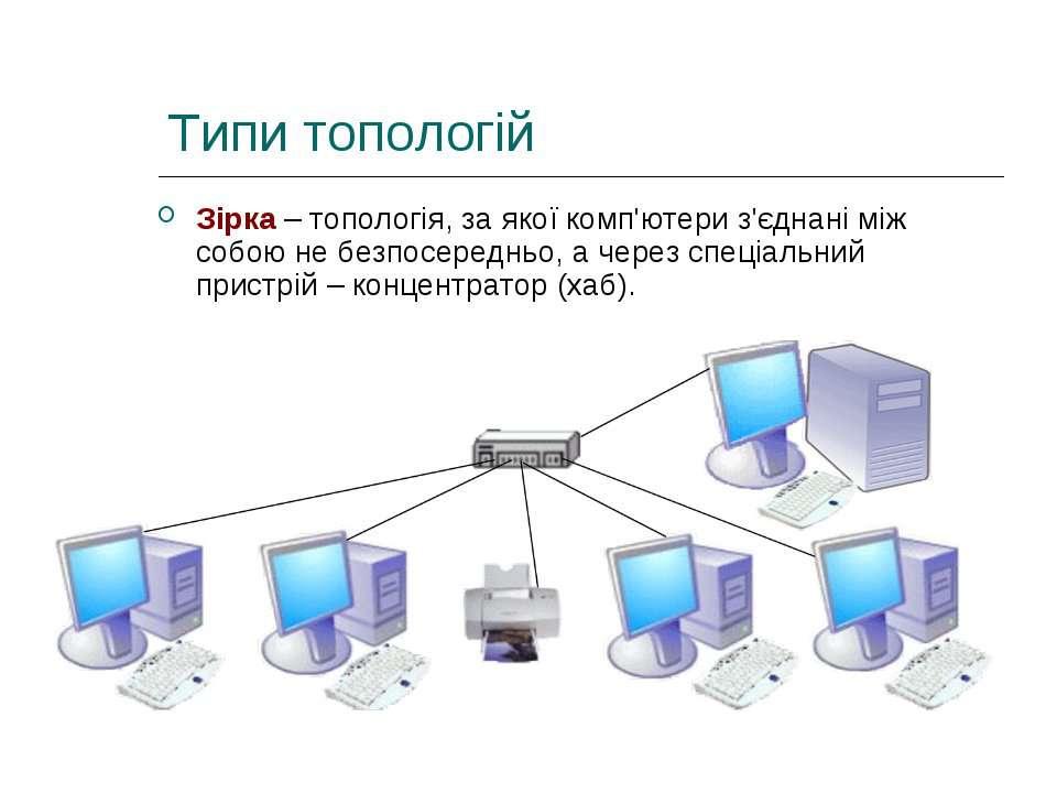 Типи топологій Зірка – топологія, за якої комп'ютери з'єднані між собою не бе...