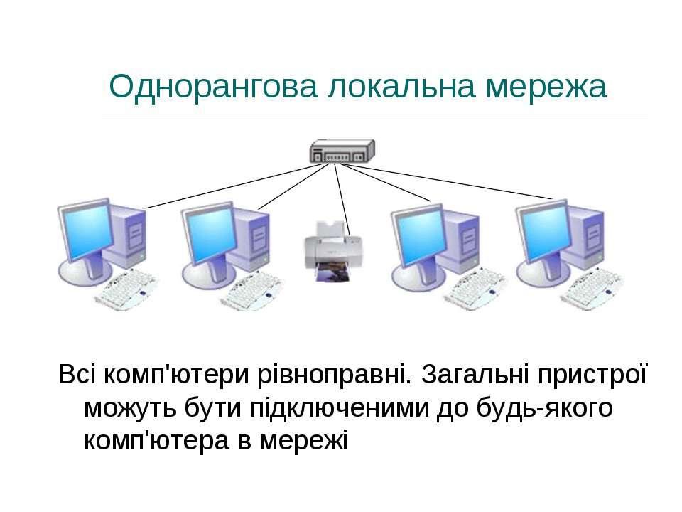 Однорангова локальна мережа Всі комп'ютери рівноправні. Загальні пристрої мож...