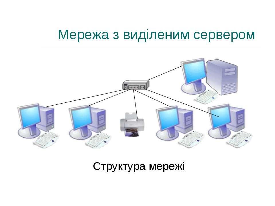 Мережа з виділеним сервером Структура мережі
