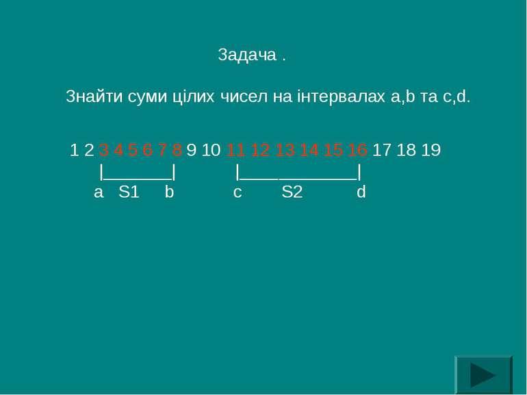 Задача . Знайти суми цілих чисел на інтервалах a,b тa c,d. 1 2 3 4 5 6 7 8 9 ...