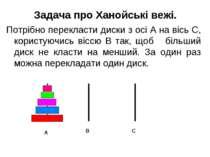 Задача про Ханойські вежі. Потрібно перекласти диски з осі А на вісь С, корис...