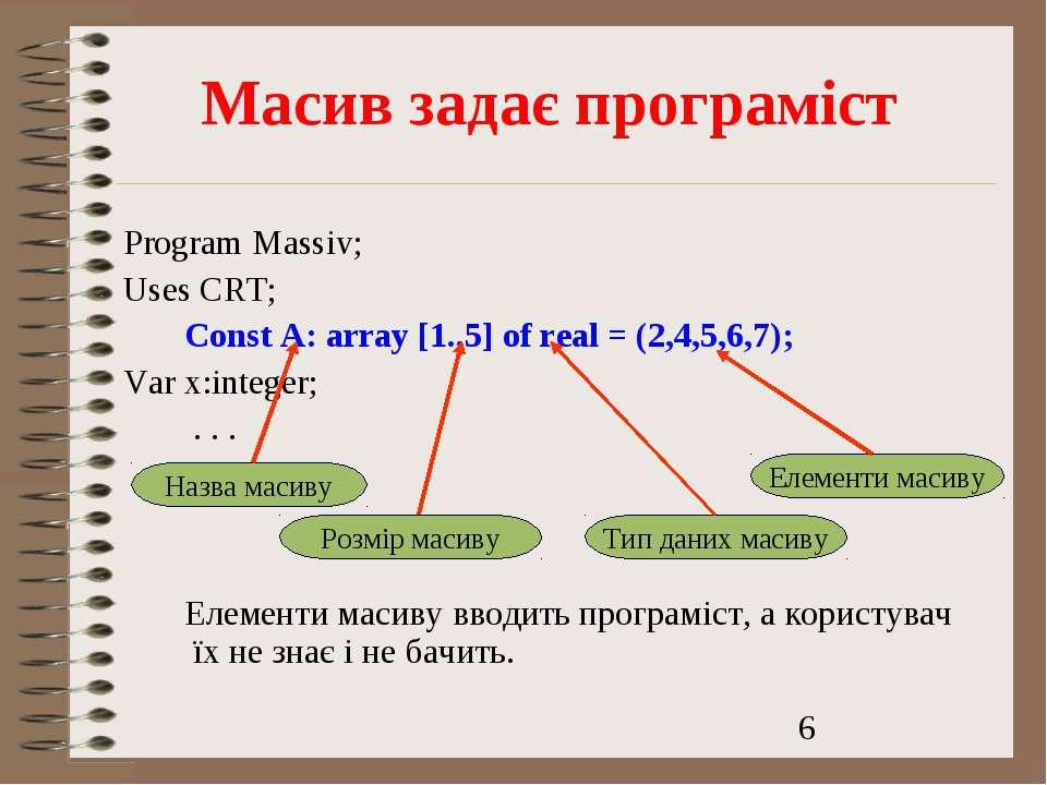 Масив задає програміст Program Massiv; Uses CRT; Const A: array [1..5] of rea...