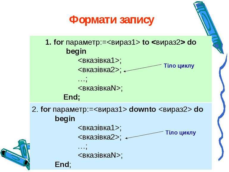 Формати запису 1. for параметр:= to do begin ; ; …; ; End; 2. for параметр:= ...