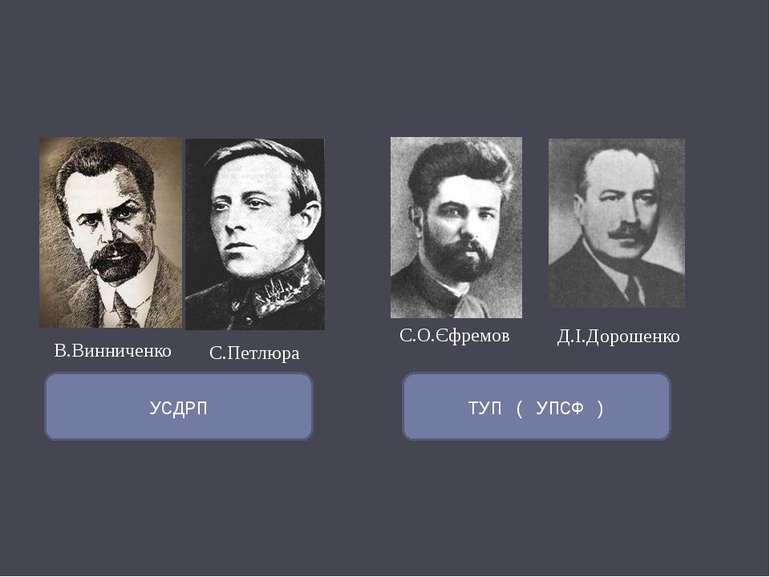 С.О.Єфремов Д.І.Дорошенко В.Винниченко С.Петлюра УСДРП ТУП ( УПСФ )