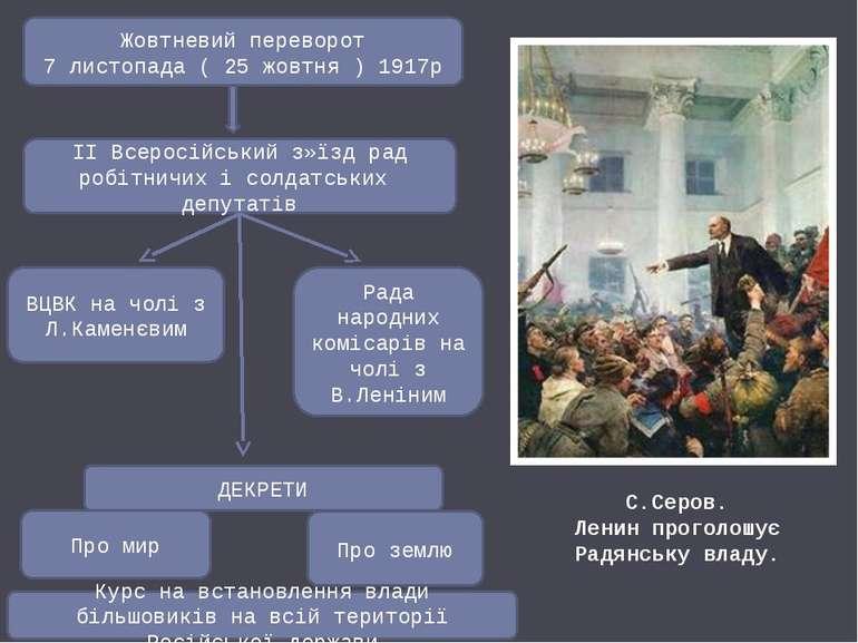 Жовтневий переворот 7 листопада ( 25 жовтня ) 1917р ІІ Всеросійський з»їзд ра...