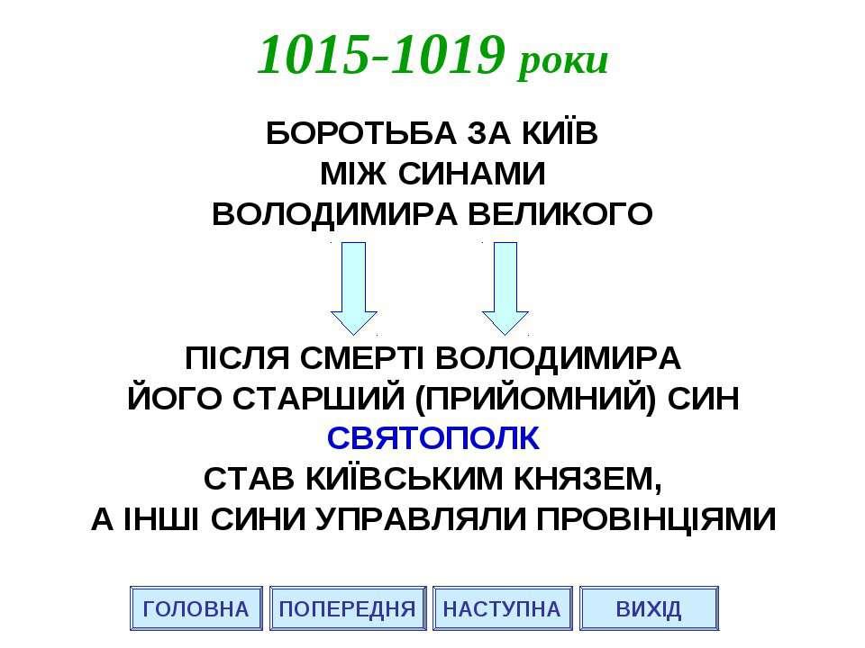 ГОЛОВНА НАСТУПНА ВИХІД 1015-1019 роки БОРОТЬБА ЗА КИЇВ МІЖ СИНАМИ ВОЛОДИМИРА ...