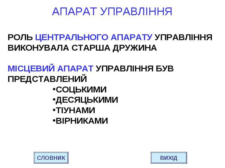 СЛОВНИК ВИХІД АПАРАТ УПРАВЛІННЯ РОЛЬ ЦЕНТРАЛЬНОГО АПАРАТУ УПРАВЛІННЯ ВИКОНУВА...