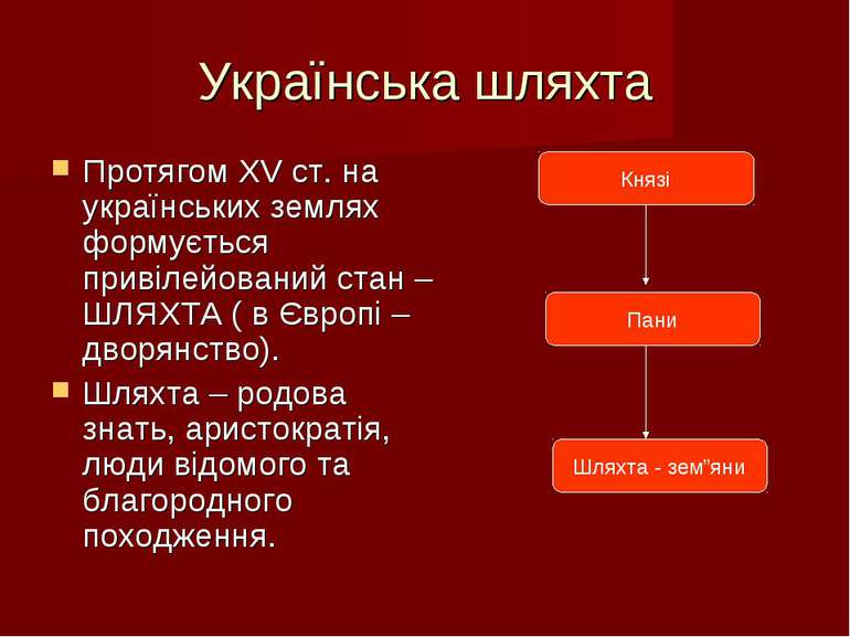 Українська шляхта Протягом XV ст. на українських землях формується привілейов...