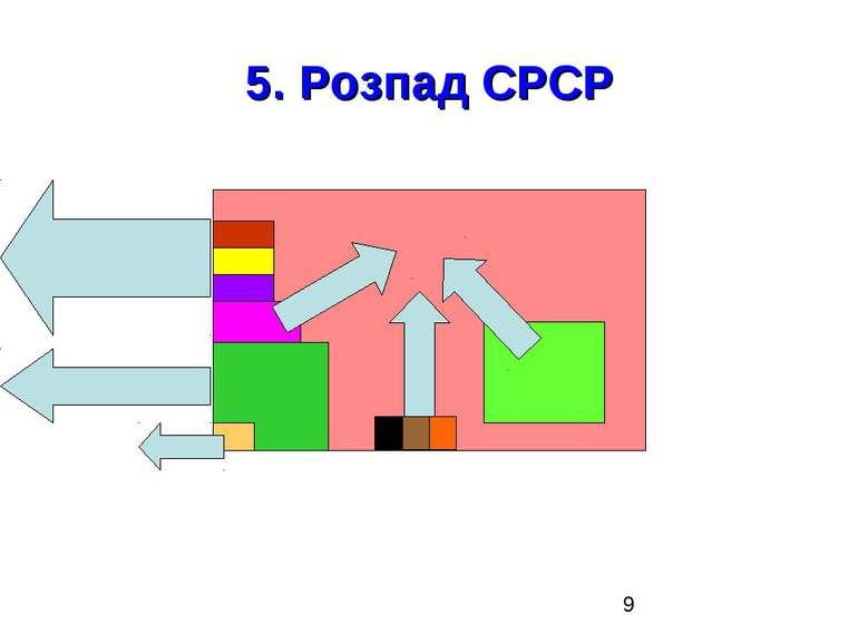 5. Розпад СРСР