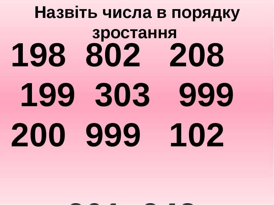 Назвіть числа в порядку зростання 802 208 303 999 999 102 248