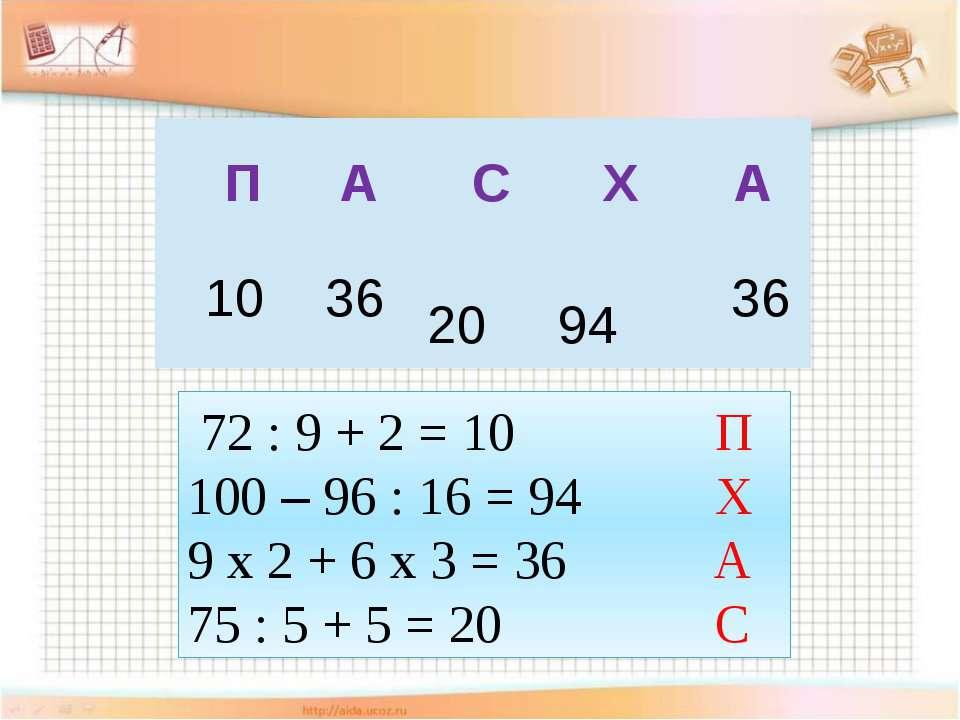 72 : 9 + 2 = 10 П 100 – 96 : 16 = 94 Х 9 х 2 + 6 х 3 = 36 А 75 : 5 + 5 = 20 С...