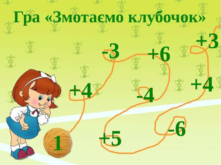 Гра «Змотаємо клубочок» 1 +4 -3 +6 -4 +5 -6 +4 +3