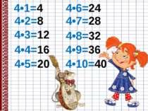 4•1=4 4•2=8 4•3=12 4•4=16 4•5=20 4•6=24 4•7=28 4•8=32 4•9=36 4•10=40
