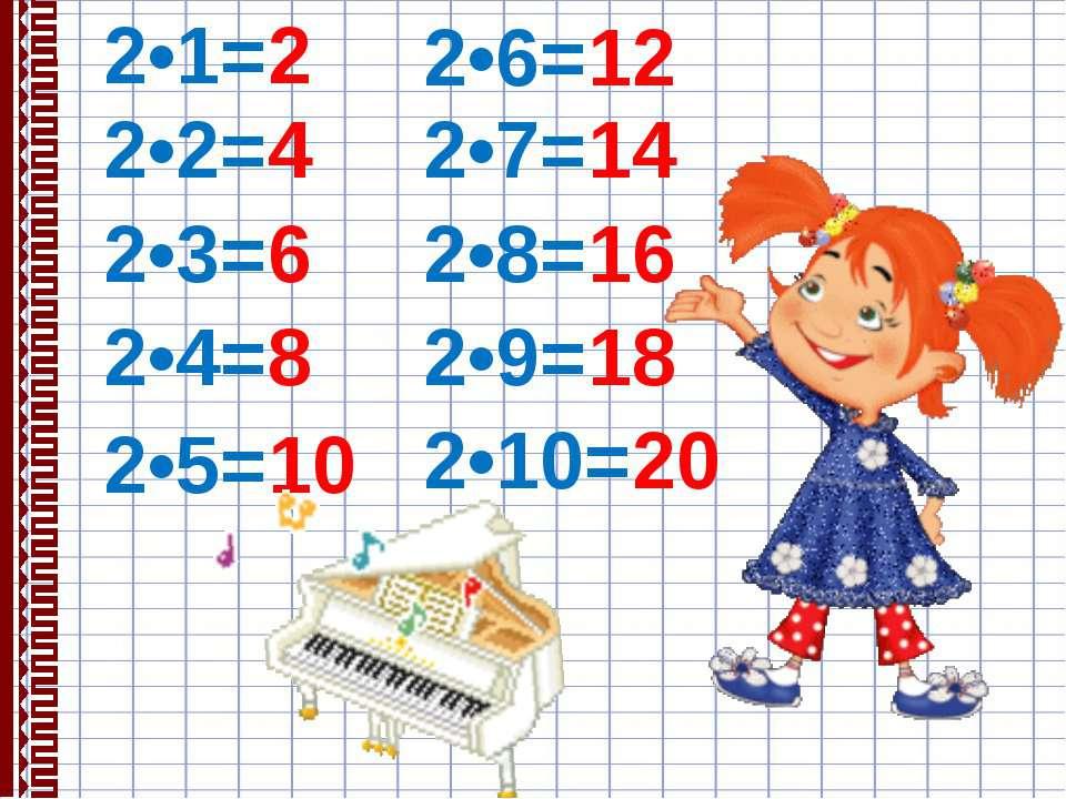2•1=2 2•3=6 2•4=8 2•5=10 2•6=12 2•7=14 2•8=16 2•2=4 2•9=18 2•10=20