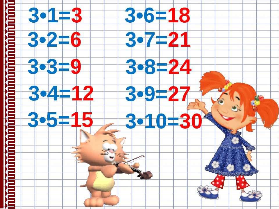 3•1=3 3•2=6 3•4=12 3•5=15 3•3=9 3•6=18 3•7=21 3•8=24 3•9=27 3•10=30