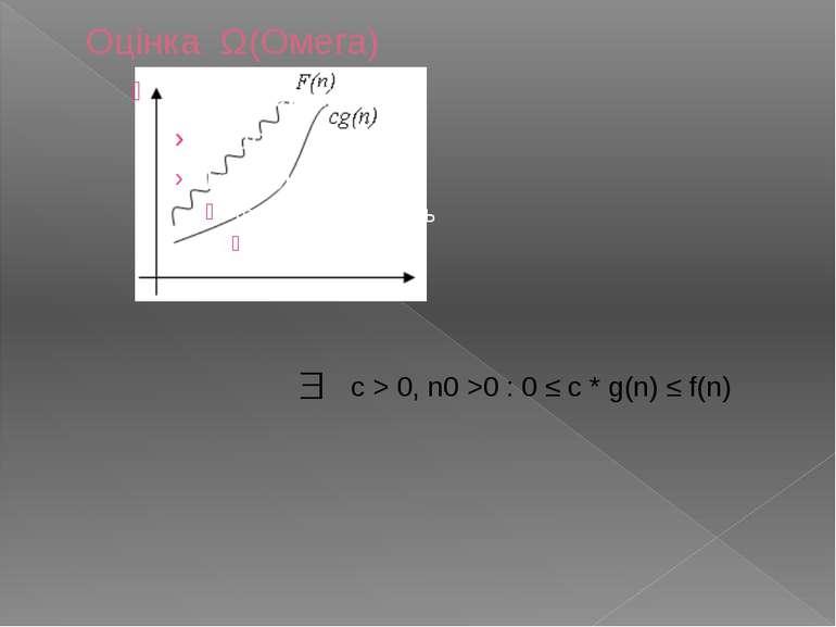 Оцінка Ω(Омега) c > 0, n0 >0 : 0 ≤ c * g(n) ≤ f(n)