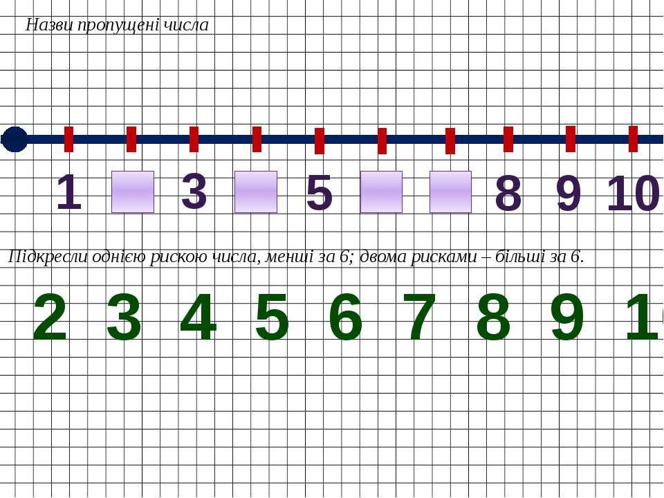 Кресак Наталя Миколаївна Назви пропущені числа 4 2 3 1 5 6 7 8 9 10 1 2 3 4 5...