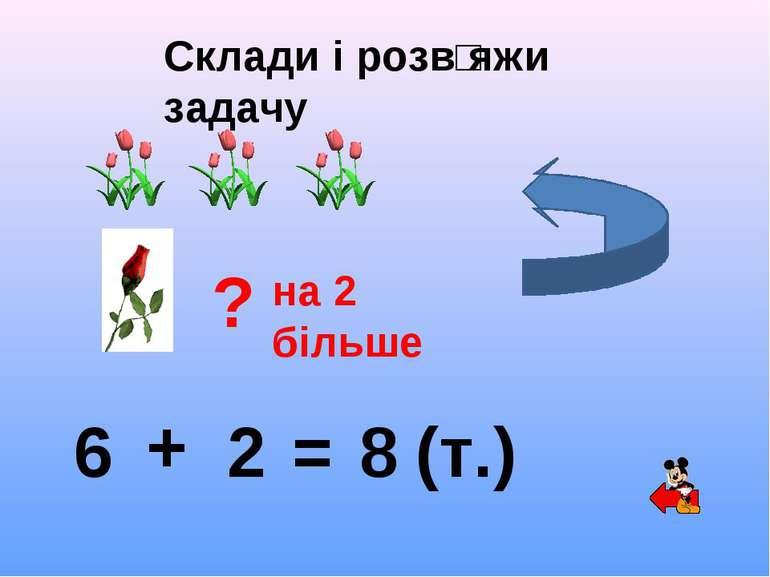 ? на 2 більше 6 + 2 = 8 (т.) Склади і розвʹяжи задачу