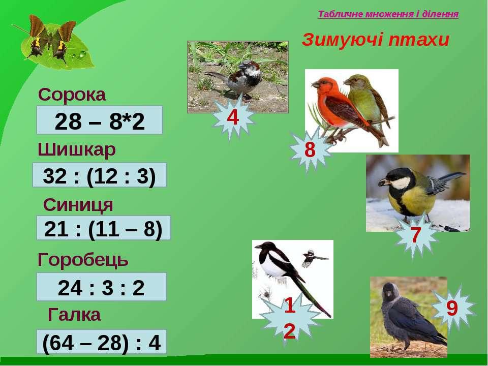 Табличне множення і ділення Зимуючі птахи Сорока Шишкар Синиця Горобець Галка...
