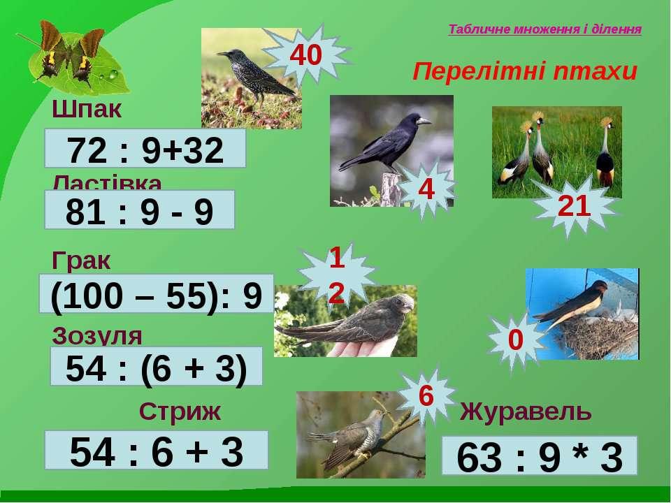 Табличне множення і ділення Перелітні птахи Шпак Ластівка Грак Зозуля Стриж Ж...