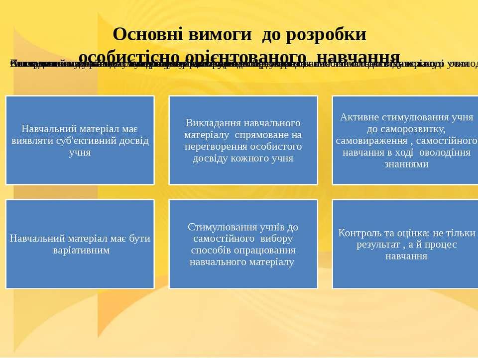 Основні вимоги до розробки особистісно орієнтованого навчання