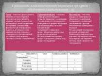 Головними властивостями нервових процесів – збудження і гальмування – є: Сила...
