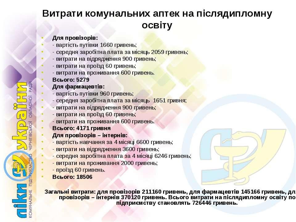 Витрати комунальних аптек на післядипломну освіту Для провізорів: - вартість ...