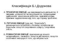 Класифікація Б.І.Додонова 4. ПРАКСИЧНІ ЕМОЦІЇ, що викликаються діяльністю, її...