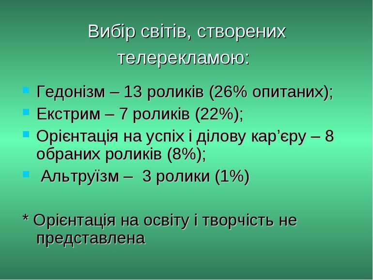Вибір світів, створених телерекламою: Гедонізм – 13 роликів (26% опитаних); Е...