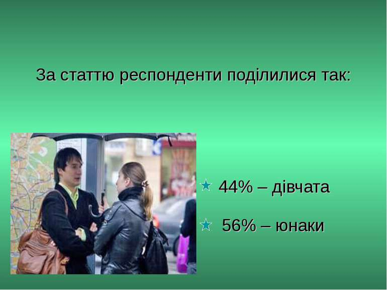 За статтю респонденти поділилися так: 44% – дівчата 56% – юнаки