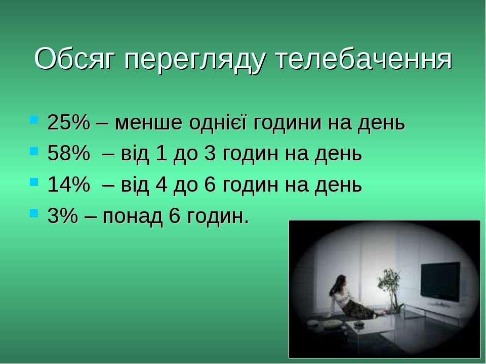 Обсяг перегляду телебачення 25% – менше однієї години на день 58% – від 1 до ...