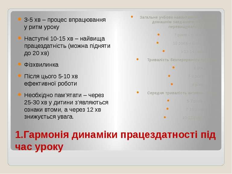 1.Гармонія динаміки працездатності під час уроку 3-5 хв – процес впрацювання ...