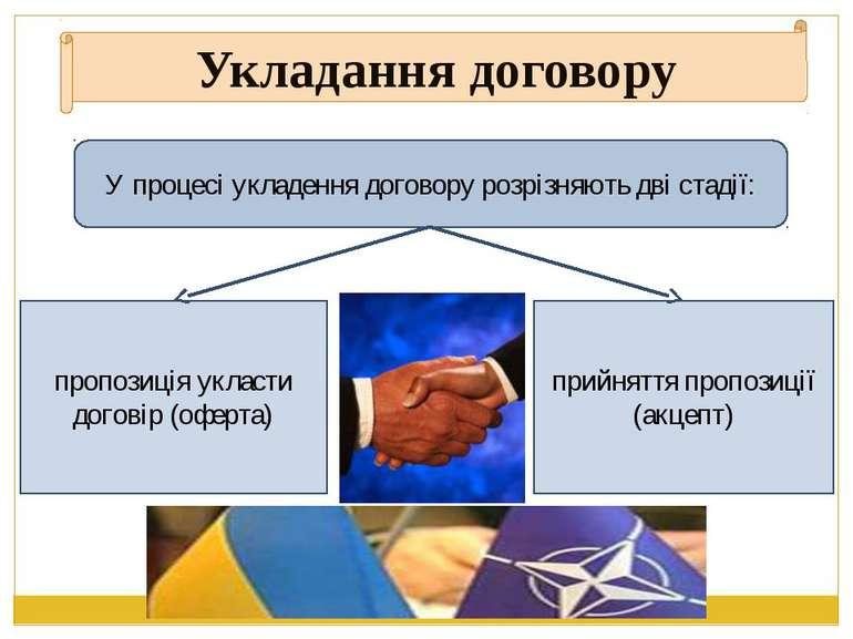 Укладання договору У процесі укладення договору розрiзняють двi стадiї: пропо...