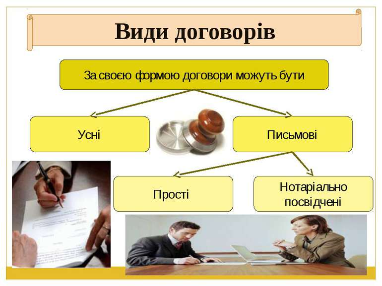 Види договорів За своєю формою договори можуть бути Усні Письмові Прості Нота...