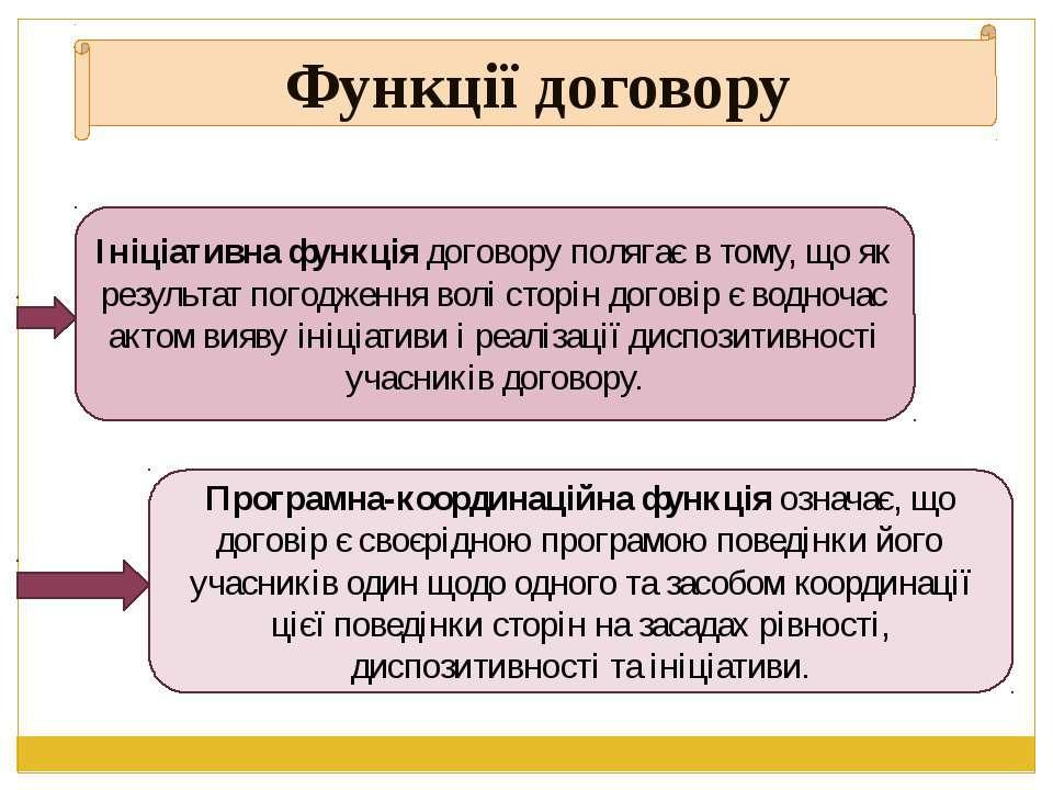 Функції договору Ініціативна функція договору полягає в тому, що як результат...