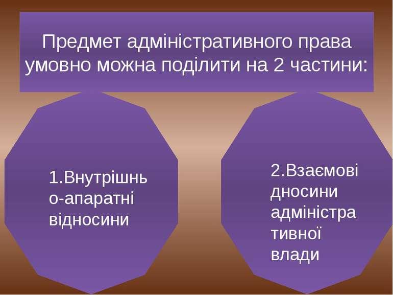 Предмет адміністративного права умовно можна поділити на 2 частини: 2.Взаємов...