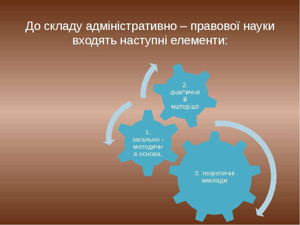 До складу адміністративно – правової науки входять наступні елементи: