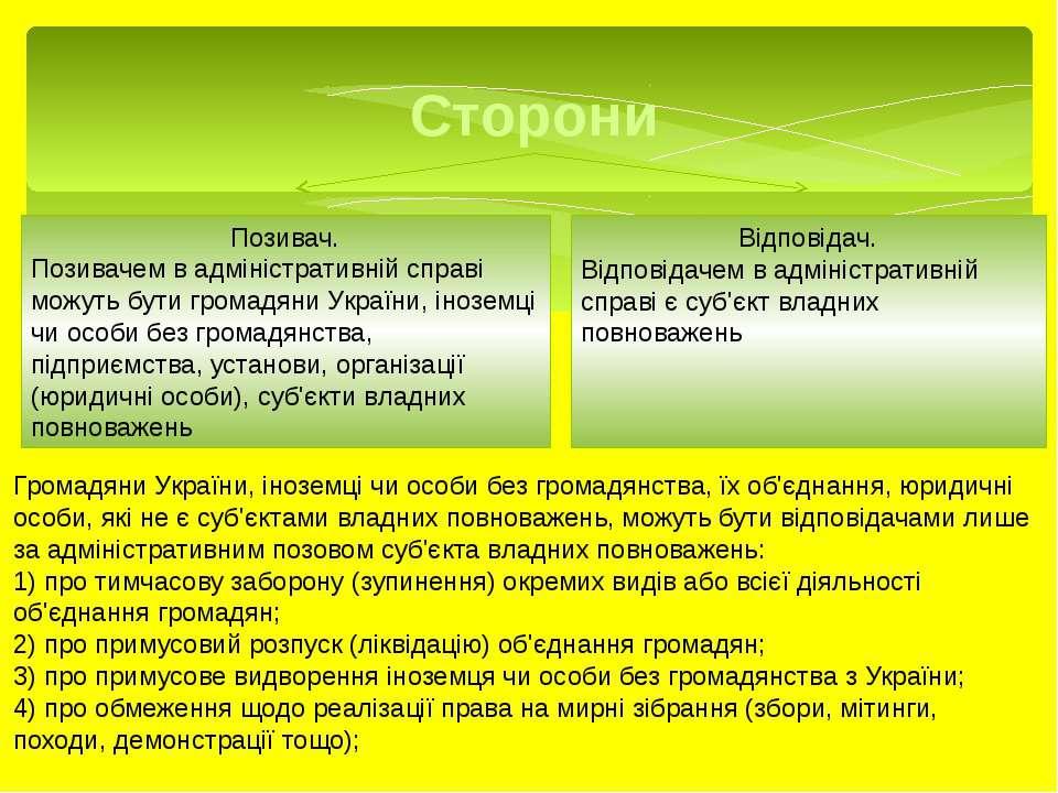 Сторони Позивач. Позивачем в адміністративній справі можуть бути громадяни Ук...