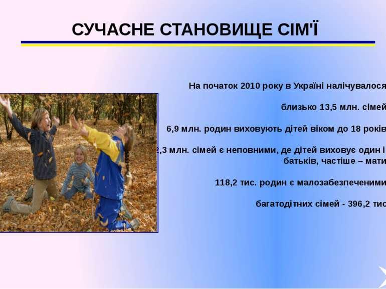 СУЧАСНЕ СТАНОВИЩЕ СІМ'Ї На початок 2010року в Україні налічувалося: близько ...