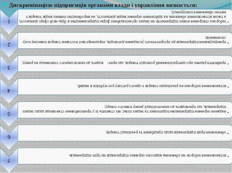 Дискримінацією підприємців органами влади і управління визнається: