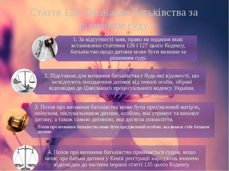 Стаття 128. Визнання батьківства за рішенням суду