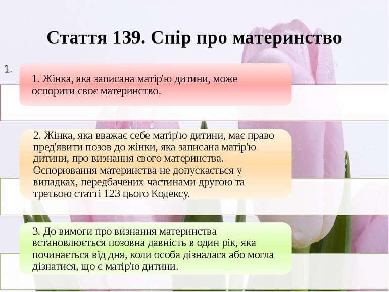 Стаття 139. Спір про материнство