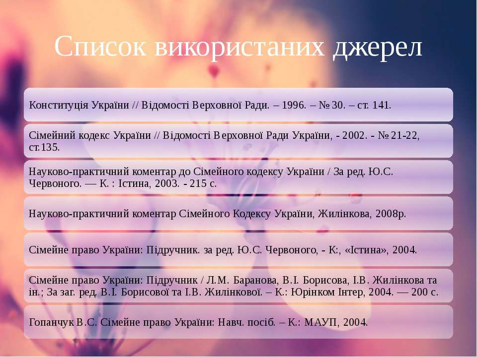 Список використаних джерел